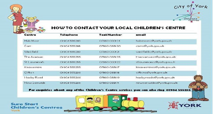 Contact Numbers for CCs for Website Parent Track Stops updated